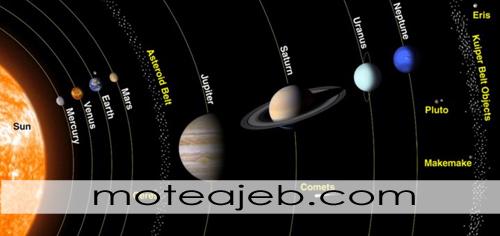 Solar System - حقایق شگفت جاذبه زمین